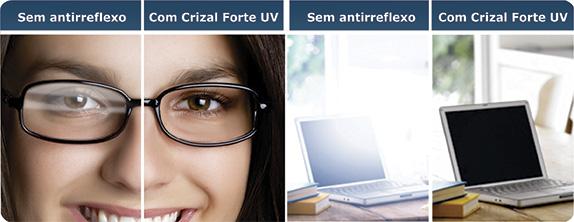 Os testes de laboratório mostraram que as lentes antirreflexo Crizal Forte  UV  b6c47edac3
